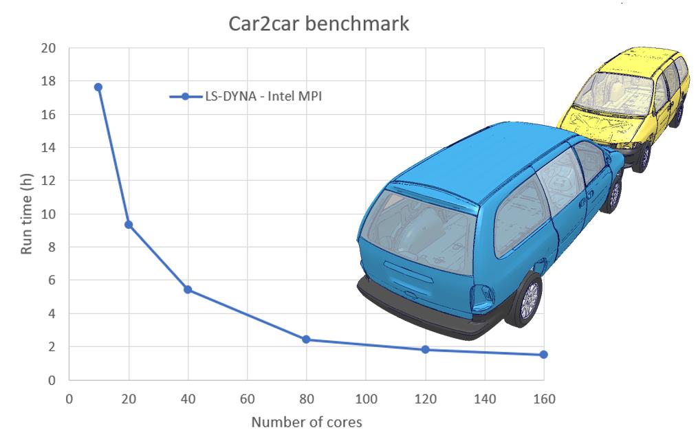 car2car_crash_scaling_higres.PNG