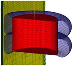 Pendulum Model