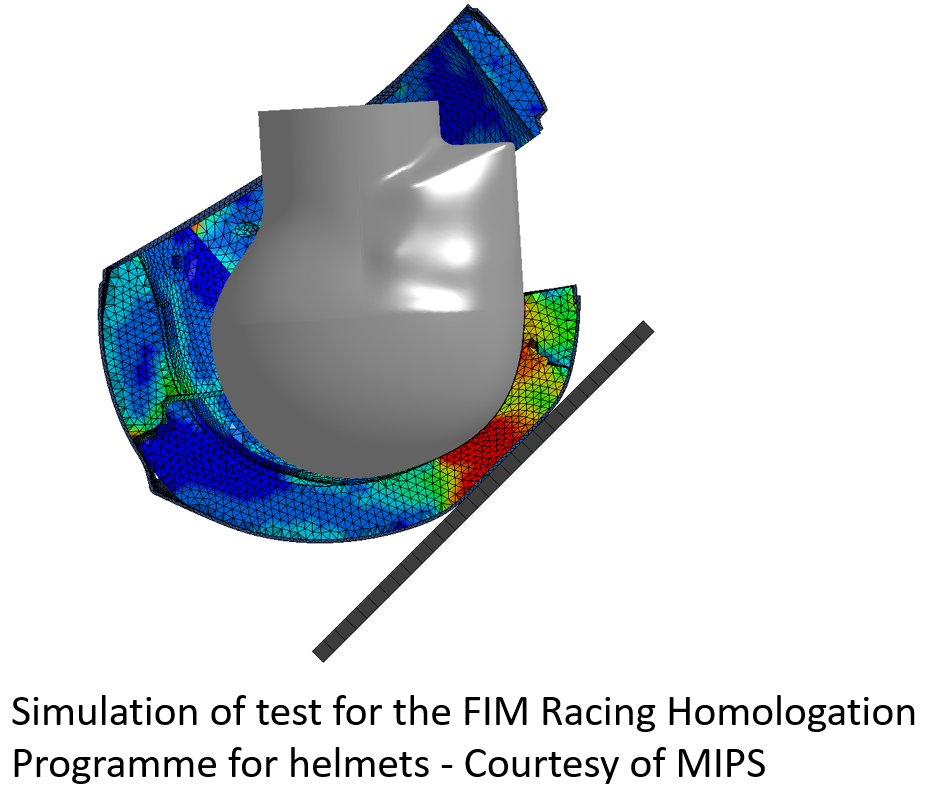 Simulation of test for the FIM Racing Homologation Programme for helmets -Courtesy of MIPS