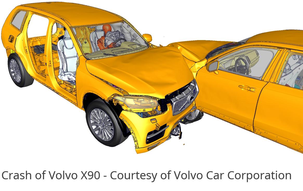Crash of Volvo X90 using LS-DYNA - Courtesy of Volvo Car Corporation